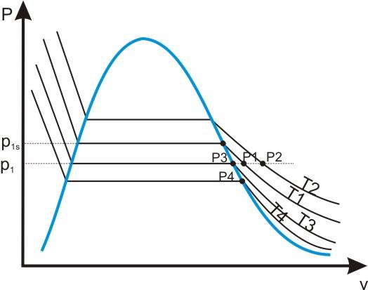 pin aria umida diagramma ashrae dell a bassa temperatura. Black Bedroom Furniture Sets. Home Design Ideas